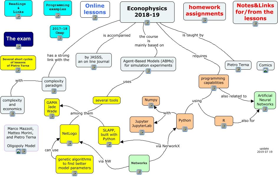 Econophysics_2018_19 html